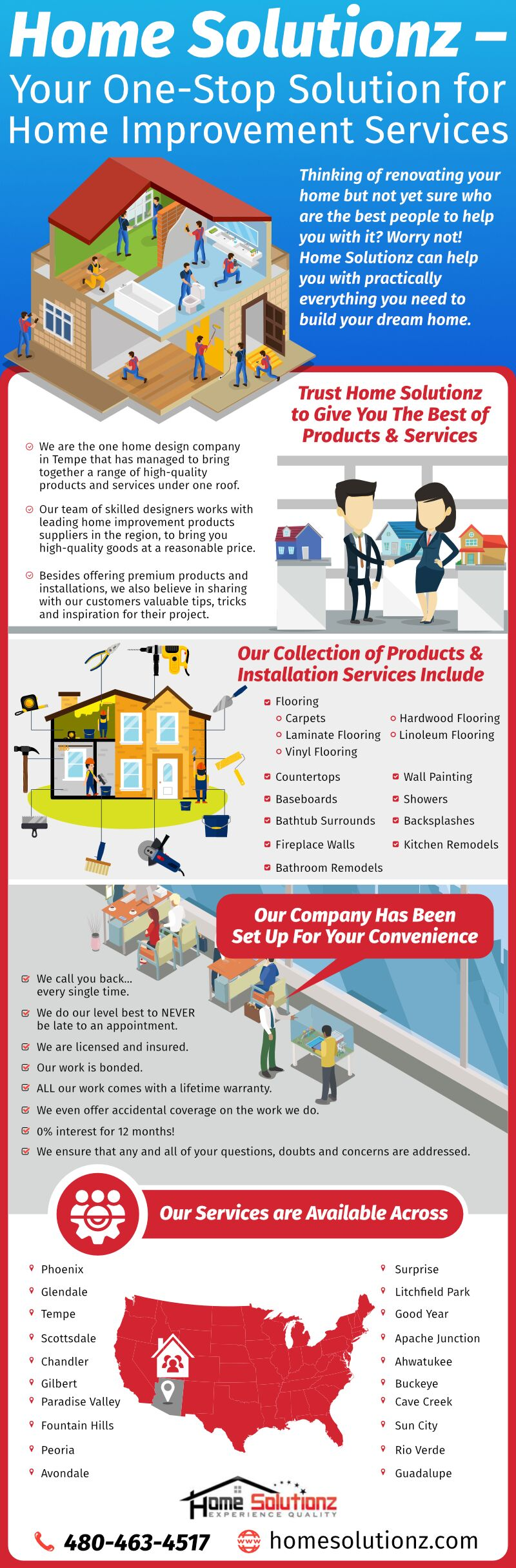 Your One-Stop Solution for Home Improvement Services